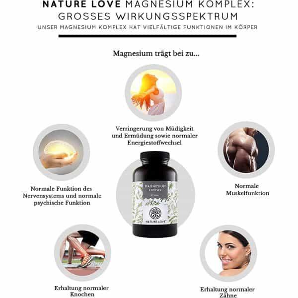 Viên Nang Nature Love Magnesium Komplex 180 Viên - Hỗn Hợp Magie Hữu Cơ