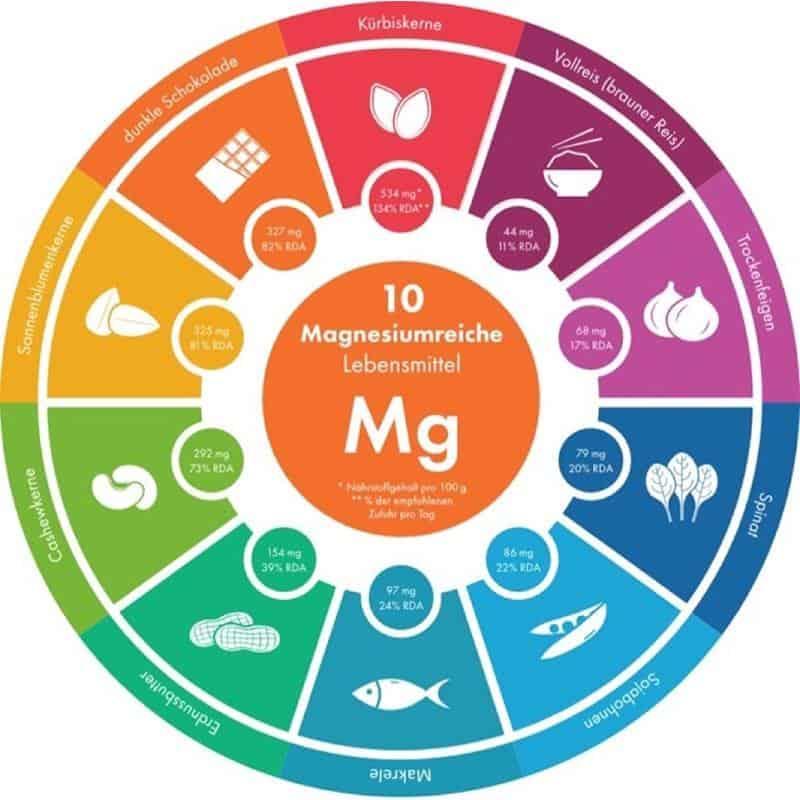 Viên Nang Nature Love Magnesium Komplex 180 Viên - Hỗn Hợp Magie Hữu Cơ-6