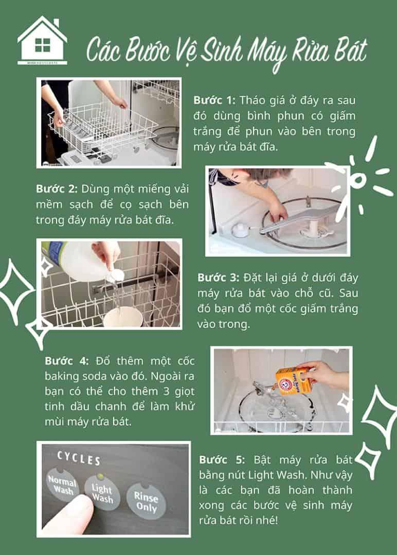 Cách vệ sinh máy rửa chén bát