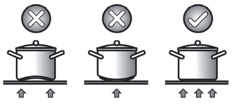 Nồi sử dụng với bếp điện từ phải có đáy phẳng