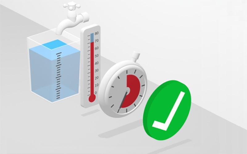 Các chương trình tự động đảm bảo kết quả giặt tốt nhất