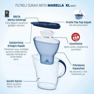Bình Lọc Nước Brita Marella XL 3.5l - Blue