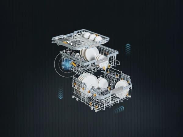 G5000 SC Active có Giỏ FlexLine - Thiết kế giỏ thông minh cho tất cả các loại bát đĩa
