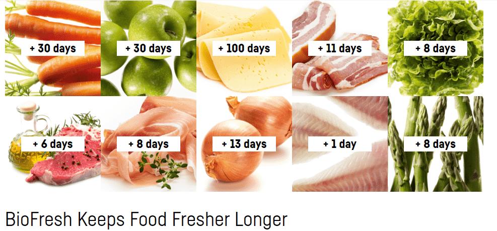 lí do chọn tủ lạnh công nghệ Biofresh thương hiệu Liebherr