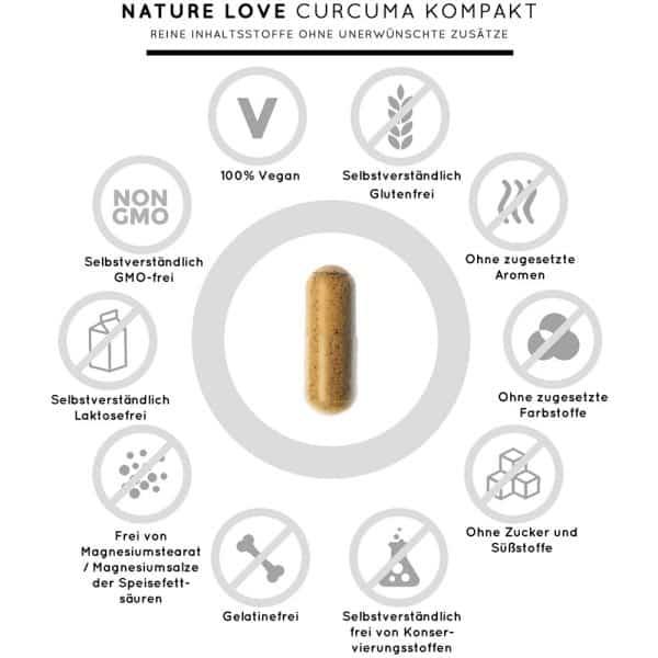 Viên Nang Nghệ Nature Love Curcuma 15000-2