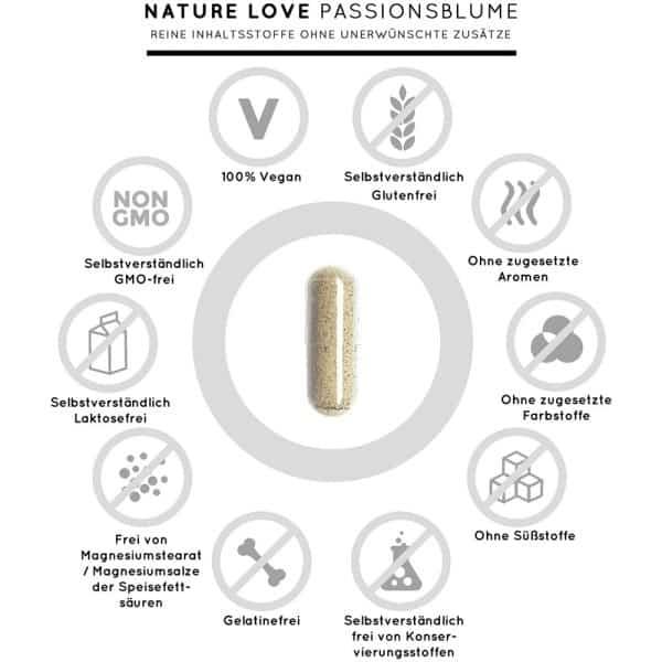 Viên Nang Nature Love PassionsBlume 240 Viên - Chiết Xuất Từ Hoa Lạc Tiên-2