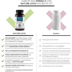 Viên Uống Dầu Cá Nature Love Omega 3 Aus Fischol 120 Viên